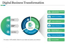 Digital Business Transformation Ppt Summary Structure