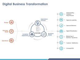 Digital Business Transformation Ppt Visual Aids Infographics