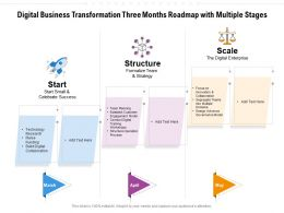 Digital Business Transformation Three Months Roadmap With Multiple Stages