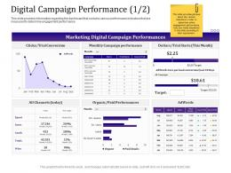 Digital Campaign Performance 1 2 Marketing Empowered Customer Engagement Ppt Powerpoint Presentation File