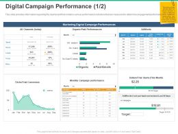 Digital Campaign Performance Marketing Ppt Powerpoint Presentation Display