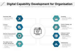 Digital Capability Development For Organisation