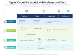 Digital Capability Model With Business And Data