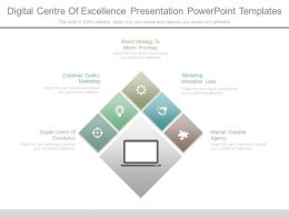 Digital Centre Of Excellence Presentation Powerpoint Templates