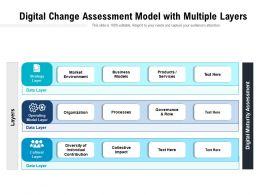 Digital Change Assessment Model With Multiple Layers