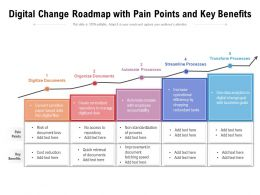 Digital Change Roadmap With Pain Points And Key Benefits