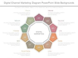 Digital Channel Marketing Diagram Powerpoint Slide Backgrounds