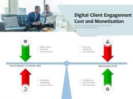 Digital Client Engagement Cost And Monetization