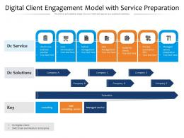 Digital Client Engagement Model With Service Preparation