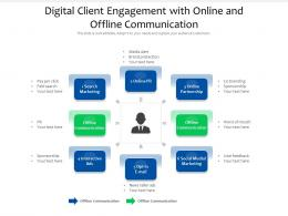 Digital Client Engagement With Online And Offline Communication