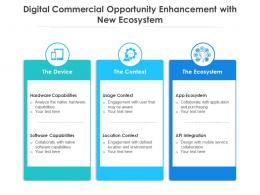Digital Commercial Opportunity Enhancement With New Ecosystem