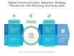 Digital Communication Adoption Strategy Framework With Planning And Execution