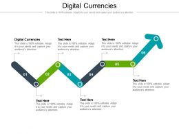 Digital Currencies Ppt Powerpoint Presentation Ideas Outfit Cpb