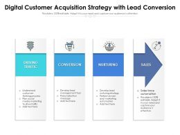 Digital Customer Acquisition Strategy With Lead Conversion