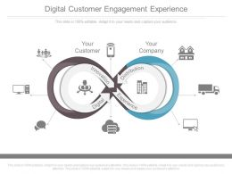 Digital Customer Engagement Experience Ppt Powerpoint Topics