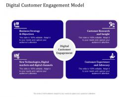 Digital Customer Engagement Model Ppt Powerpoint Presentation Pictures Shapes
