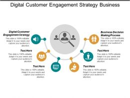 Digital Customer Engagement Strategy Business Decision Making Process Cpb