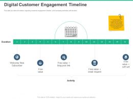 Digital Customer Engagement Timeline Free Value Ppt Powerpoint Presentation File Formats