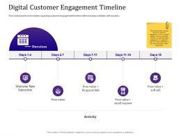 Digital Customer Engagement Timeline Ppt Powerpoint Presentation Infographic