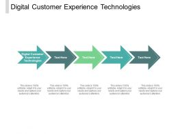 Digital Customer Experience Technologies Ppt Powerpoint Presentation Skills Cpb