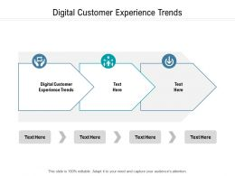 Digital Customer Experience Trends Ppt Powerpoint Presentation Portfolio Sample Cpb