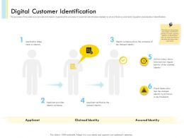 Digital Customer Identification Historical Shows Powerpoint Presentation Format