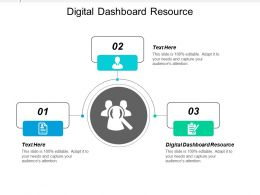 Digital Dashboard Resource Ppt Powerpoint Presentation Icon Guidelines Cpb