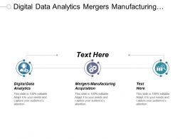 Digital Data Analytics Mergers Manufacturing Acquisition Experience Online Making Cpb