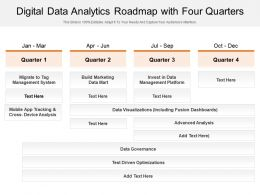 Digital Data Analytics Roadmap With Four Quarters
