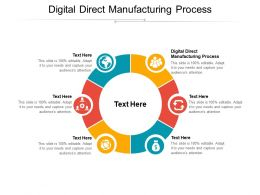 Digital Direct Manufacturing Process Ppt Powerpoint Presentation Summary Maker Cpb