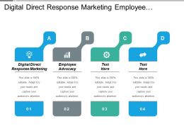 Digital Direct Response Marketing Employee Advocacy Temporary Hire Cpb