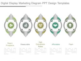 Digital Display Marketing Diagram Ppt Design Templates