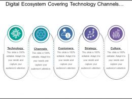 Digital Ecosystem Covering Technology Channels Customers Strategy And Culture