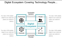 Digital Ecosystem Covering Technology People Strategy And Channels