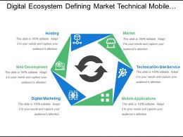 Digital Ecosystem Defining Market Technical Mobile Application Web Development
