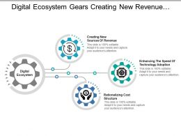 Digital Ecosystem Gears Creating New Revenue Technology And Cost Structure