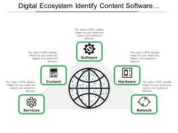 Digital Ecosystem Identify Content Software Hardware Network And Services