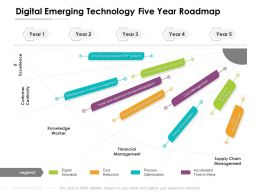 Digital Emerging Technology Five Year Roadmap