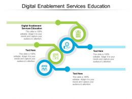 Digital Enablement Services Education Ppt Powerpoint Presentation Ideas Grid Cpb