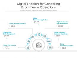 Digital Enablers For Controlling Ecommerce Operations
