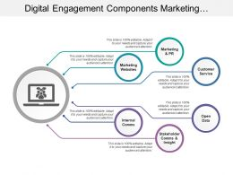 Digital Engagement Components Marketing Customer Service