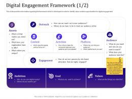 Digital Engagement Framework 1 2 Audience Empowered Customer Engagement Ppt Powerpoint Mockup