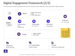 Digital Engagement Framework 2 2 Technology Ppt Powerpoint Presentation Inspiration Example Topics