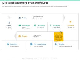 Digital Engagement Framework Information Ppt Powerpoint Presentation Pictures