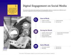 Digital Engagement On Social Media Empowered Customer Ppt Portfolio Visual Aids