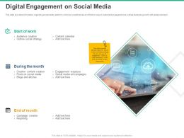 Digital Engagement On Social Media End Month Ppt Powerpoint Presentation Show