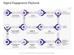 Digital Engagement Playbook Empowered Customer Engagement Ppt Powerpoint Icons