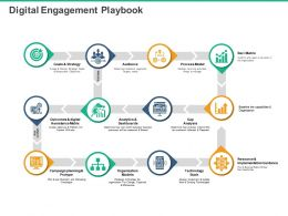 Digital Engagement Playbook Goals And Strategy Ppt Powerpoint Presentation Elements
