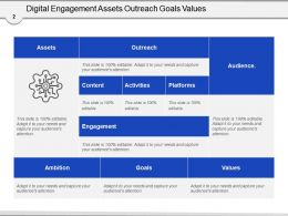 Digital Engagement Ppt Layouts Background Designs Customer Support