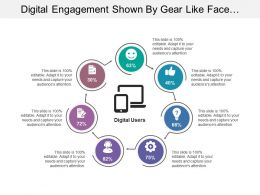 Digital Engagement Shown By Gear Like Face Icon In Circles